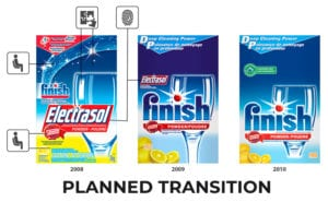 Finish - planned transition